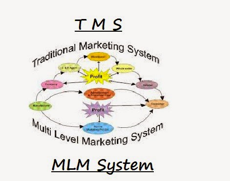 Helpful Tips Before Starting A Network Marketing Business 2