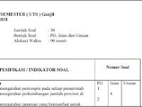 Kisi Kisi UTS IPS Kelas 6 Semester 1/ Ganjil