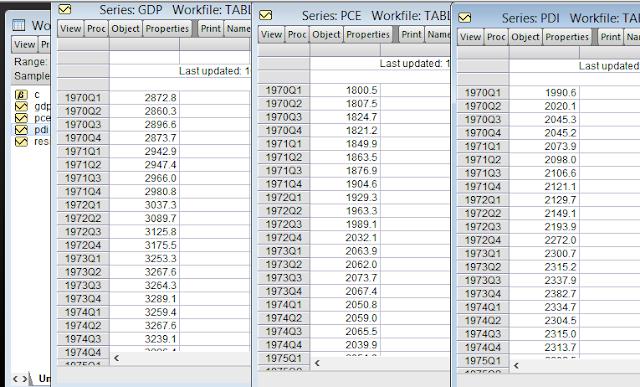 EViews Creating Group Data from cruncheconometrix.com.ng