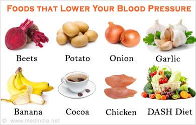 High Blood Pressure Educational Materials for Patients