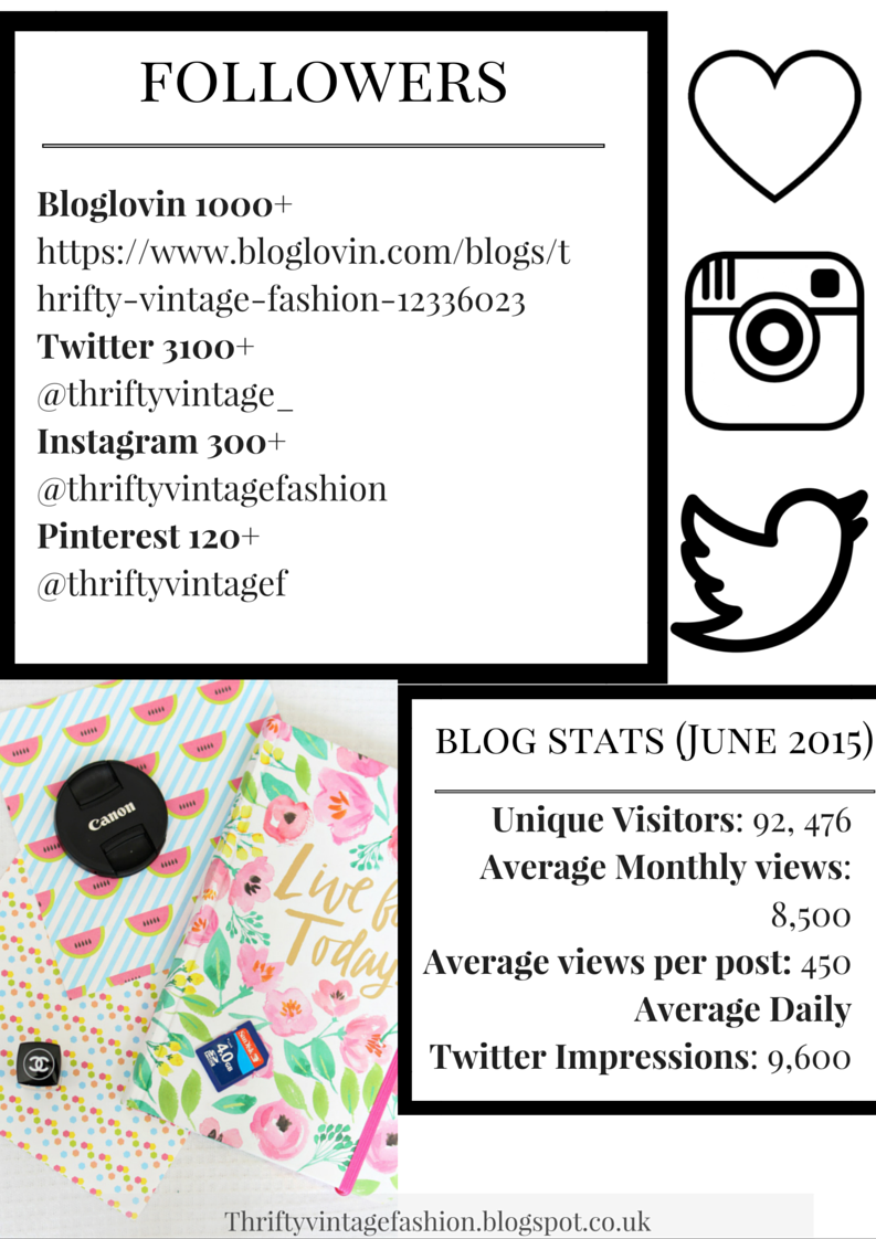 How To Make A Media Kit For Your Blog Thriftyvintagefashion blogger UK lifestyle