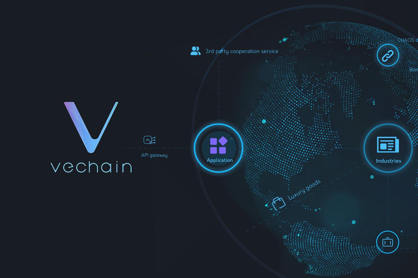 apa itu vechain, berita cryptocurrency terbaru, berita crypto terbaru, berita bitcoin terbaru,