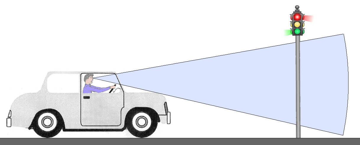 Fresnel Glass Restoration Bath Light: Traffic Lights Blocked By Car Roof? Fresnel Lens For Tall