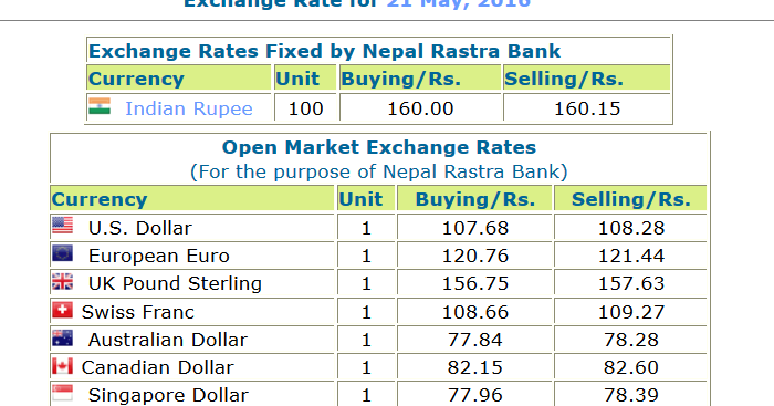 Forex rate nepal rastra bank
