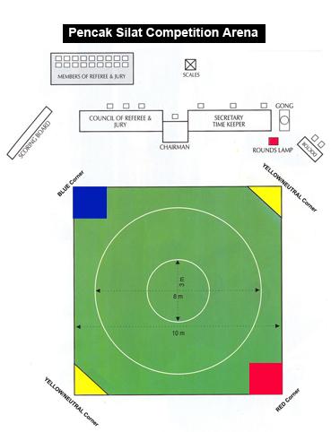 Gambar Lapangan dengan Ukurannya