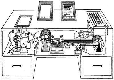 Vannevar Bush - memex (1945)