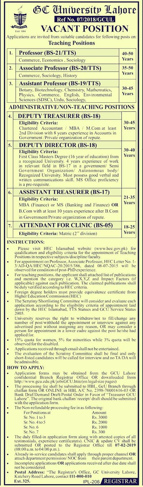 Govt College University Lahore (GCU) Jobs 2019 For Teaching Position