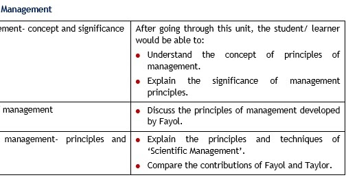principle of management chapter 1 case Chapter 1 introduction to principles of in emphasis to leadership as a key principle of management management (cam), is a case in point http.