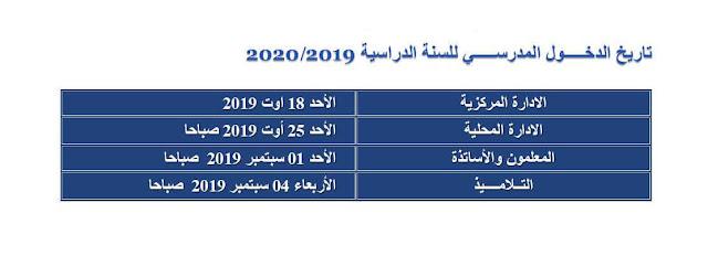تاريخ الدخول المدرسي للسنة الدراسية الجديدة 2019/2020