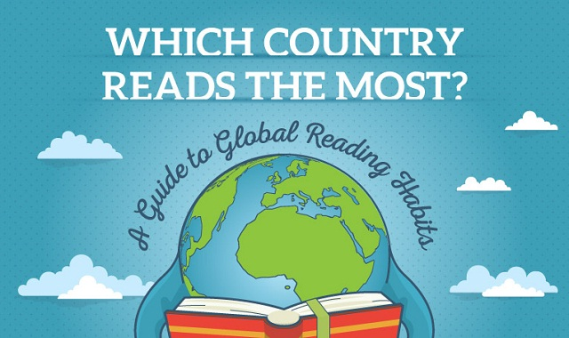 Which Country Reads the Most? A Guide to Global Reading Habits