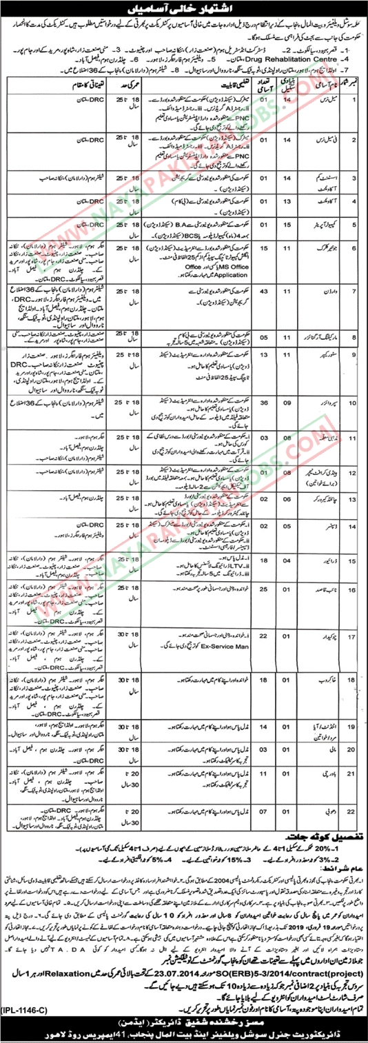 Bait Ul Maal Jobs 2019 Feb, Social Welfare And Bait Ul Maal Jobs 2019 Feb
