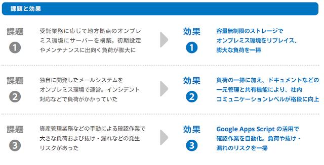 google cloud japan google g suite business. Black Bedroom Furniture Sets. Home Design Ideas