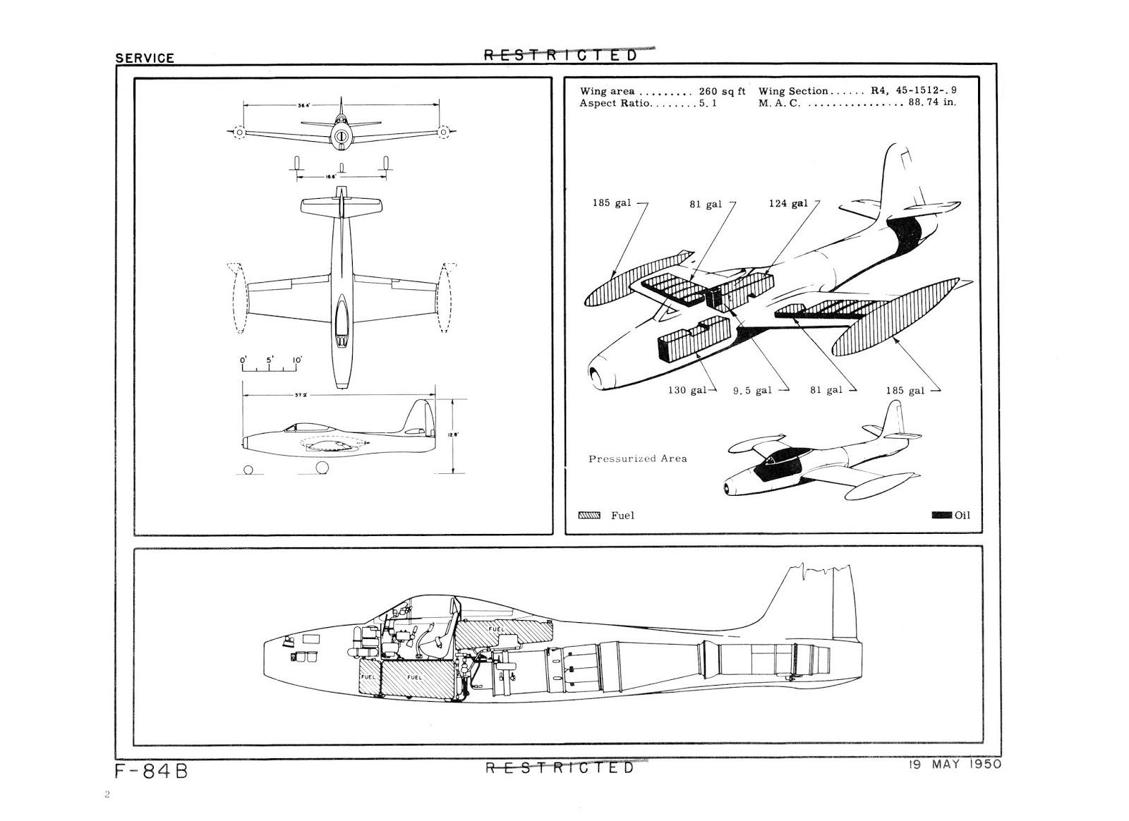 Tailhook Topics Drafts Republic F 84 Thunderjet Fuselage
