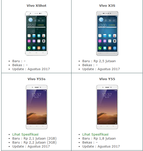 Daftar Harga Hp Vivo Terbaru 2017 Spesifikasi Review Disclaimer Android