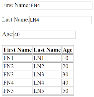 insert html table selected row values into input text
