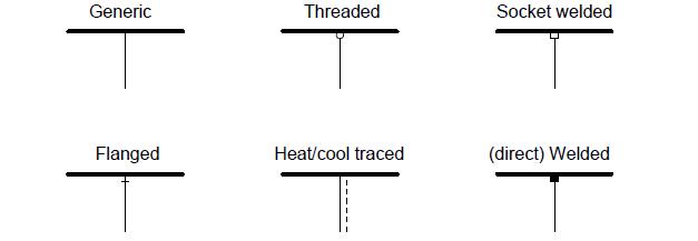 Conexiones de línea de proceso / instrumento