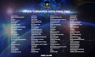Turnamen eSports Point Blank Indonesia PBNC 2017 Masuki Fase Regional, 60 Tim Terbaik Siap Bertanding