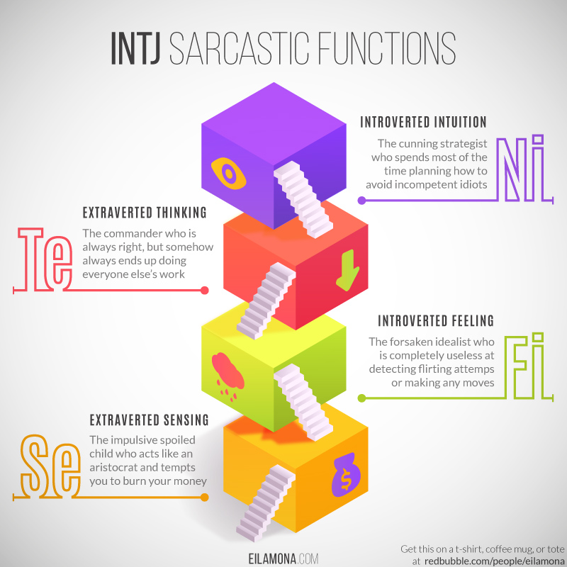 333 - How to?: Love Languages & Personality Type MBTI