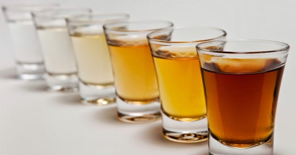 #Aguardente, Bebidas Obtidas Pela Destilação de Vegetais Fermentados