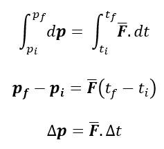 Materi dan Konsep - Impuls, Momentum, & Tumbukan