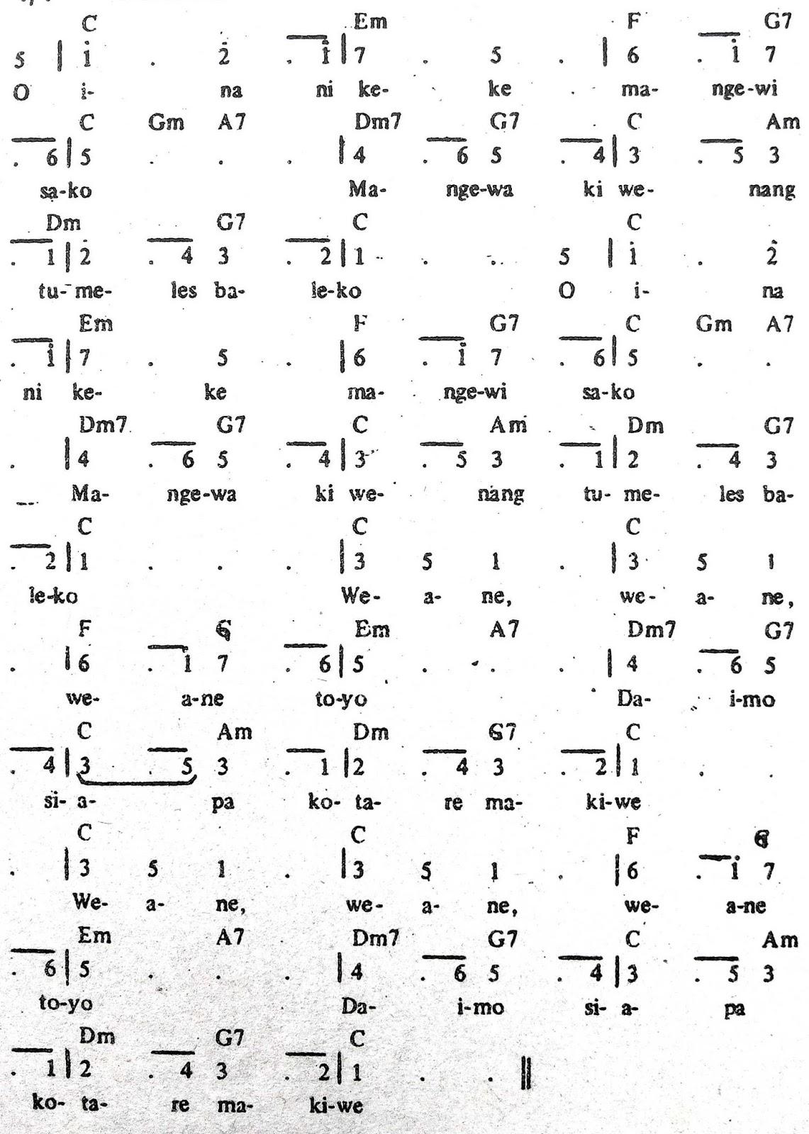 Chord & Arti Lirik Lagu Sulawesi Utara: O Ina Ni Keke + Not Angka