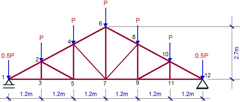 Practical Analysis And Design Of Steel Roof Trusses To