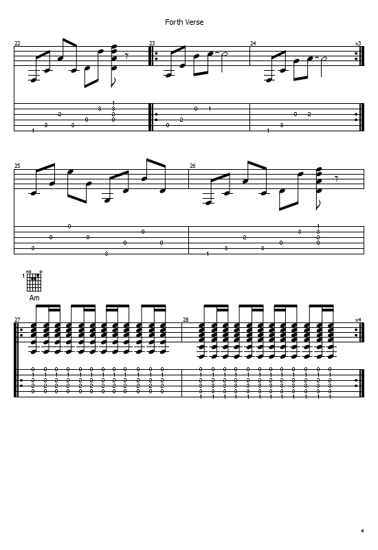 Californication Tab by Red Hot Chili Peppers  Red Hot Chili Peppers Californication Guitar Lesson