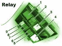 bmw fuse box diagram fuse box bmw r1150gs diagram bmw 325i fuse box location