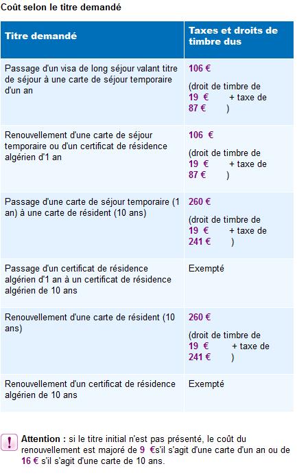 France Le Regroupement Familial Comment Ca Marche Habarizacomores Com Toute L Actualite Des Comores