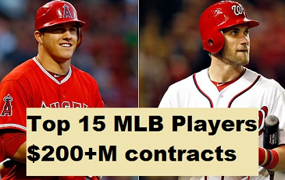 Top 15 MLB Highest paid players, high earning contracts list 2019.