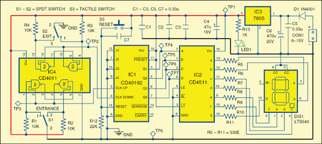 Electrical And Electronics Engineering  Difference Counter