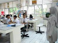 Teori dan Rancangan Pembelajaran di Kelas