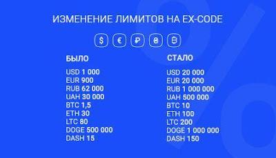 Лимиты на использование EX-CODE.