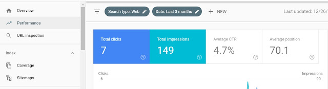 use of Google search console