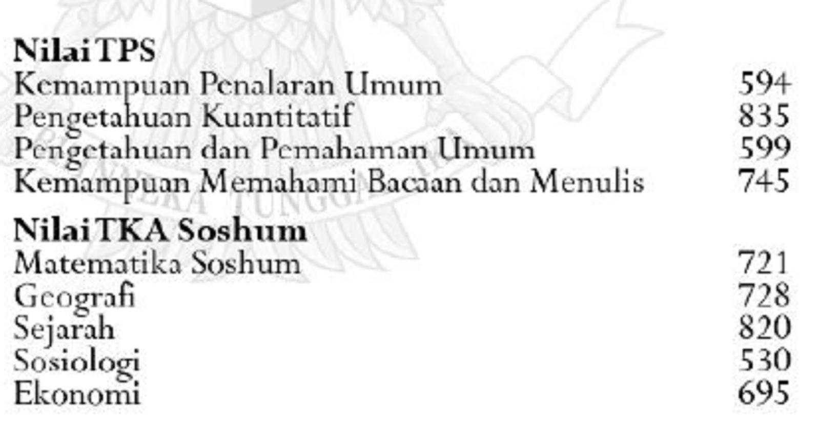 Seberapa Sulitkah Lolos UTBK/SBMPTN ke Universitas Ternama dan Jurusan Yang Paling Diminati? dan/atau Seberapa Sulitkah Mendapat Skor UTBK 660?