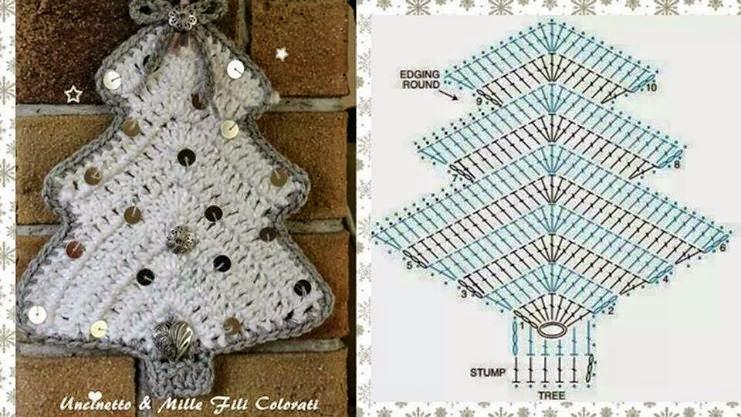 Ideas de adornos navideos para tejer al crochet