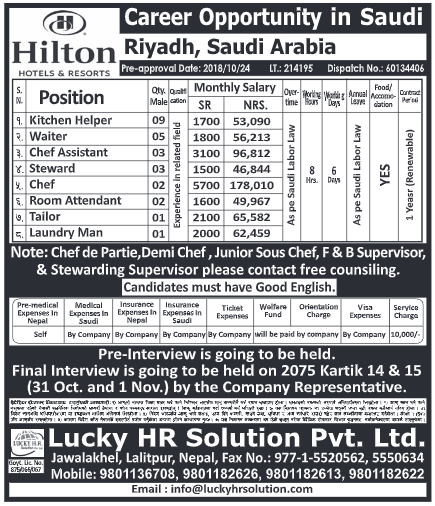 Jobs in Saudi Arabia for Nepali, Salary Rs 1,78,010