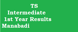 inter 1st year results name wise