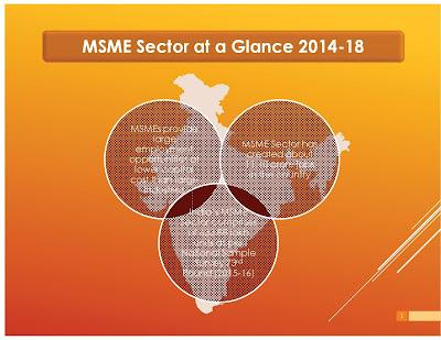 msme-achievement-2014-18