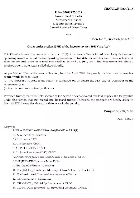 IT Circular No. 4 – No extension in due date for filing Income Tax Return