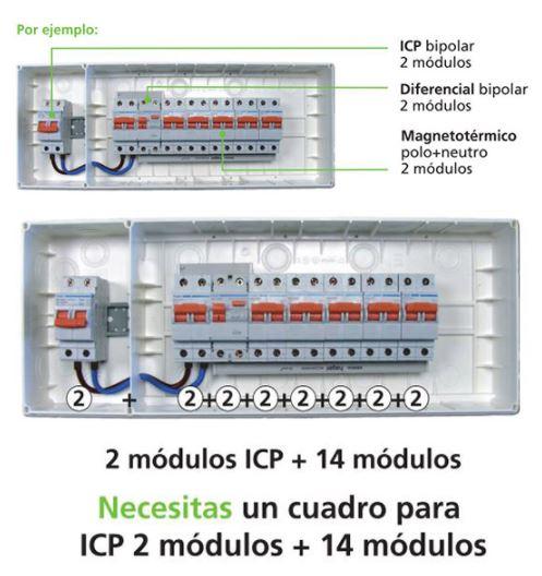 Marzua cuadros el ctricos for Cuadro electrico de una vivienda