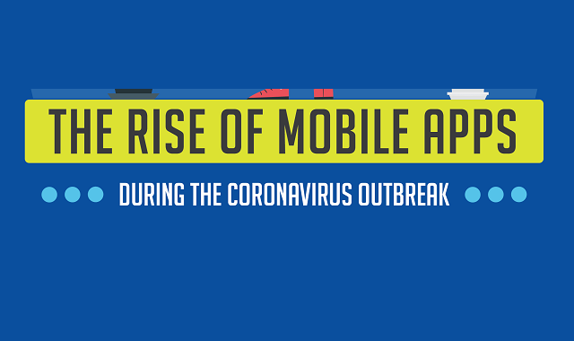 The rise in mobile apps during the pandemic