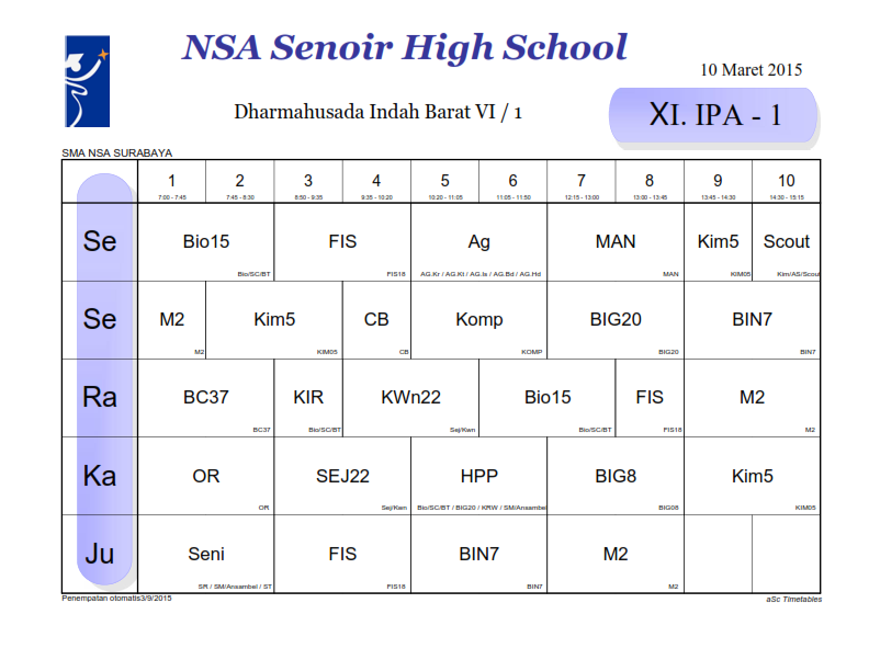 Kelas Xi Ipa 2