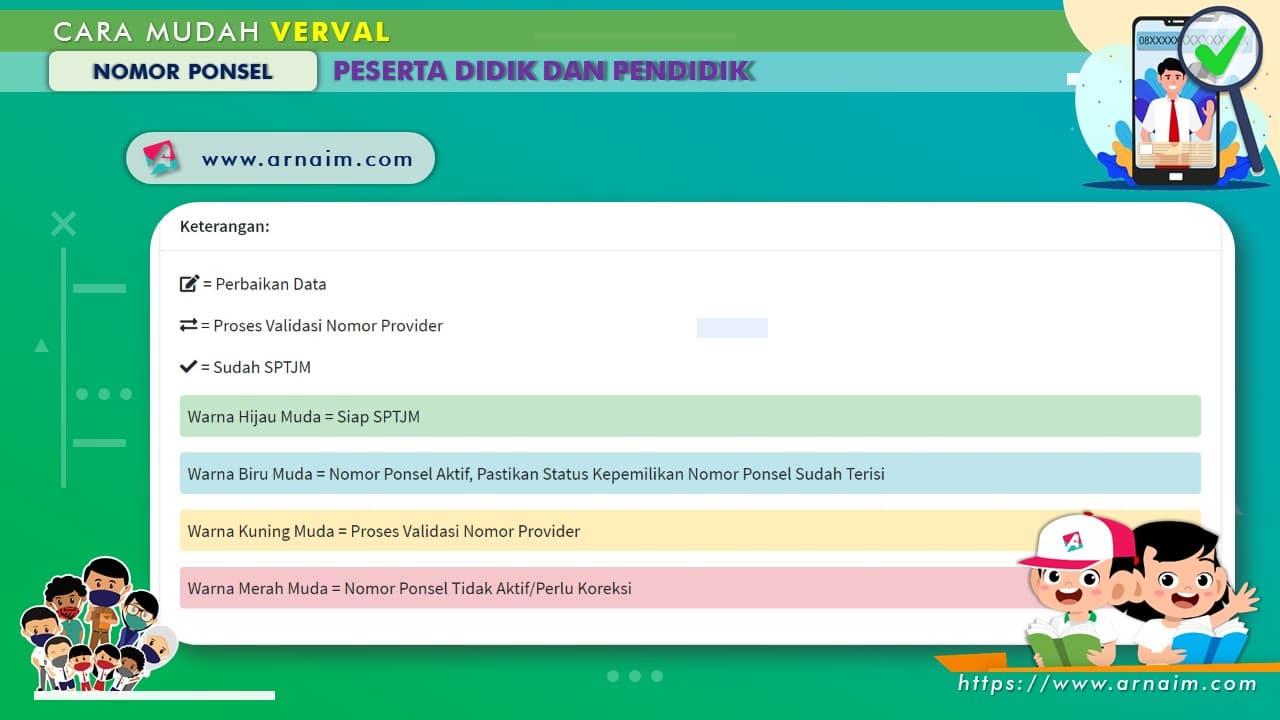 ARNAIM.COM - CARA MUDAH VERVAL NOMOR PONSEL PESERTA DIDIK DAN PENDIDIK (1)
