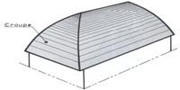 croupe de toit