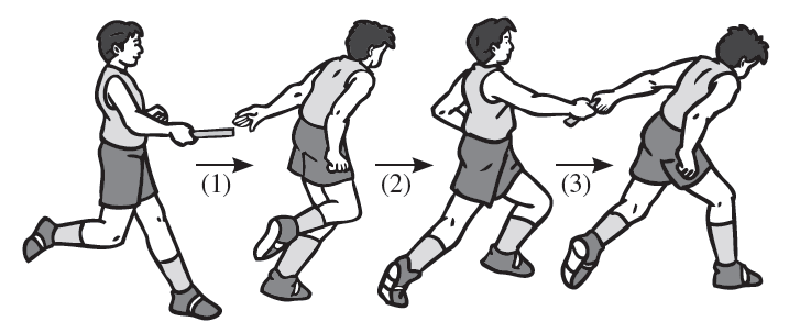 Lari Estafet Pengertian Lari Estafet Sarana Dan Peralatan Estafet Teknik Estafet Peraturan Estafet
