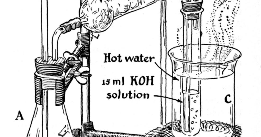 Data Deluge: The Preparation of Chlorine, Potassium