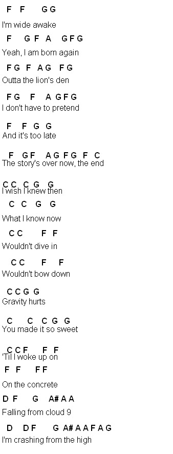 Flute Sheet Music: Wide Awake