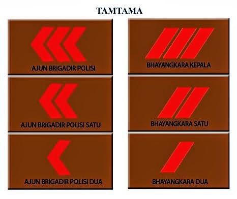 Tamtama : Output Pangkat Bhayangkara Dua (BHARADA)