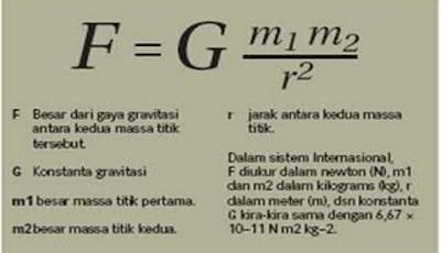 Teori Gravitasi Dalam Hukum Fisika